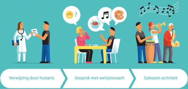 Welzijn_op_recept_img